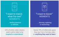 """应对消费者行为变化 品牌的视频""""微时刻""""策略全在这里了"""